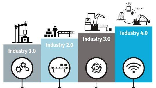 Vibro-Mac on the Industry 4.0